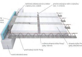 ibv - strop porobeton3 270x190 - Stropné systémy
