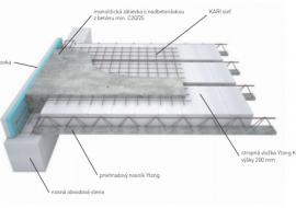 ibv - strop porobeton2 270x190 - Stropné systémy